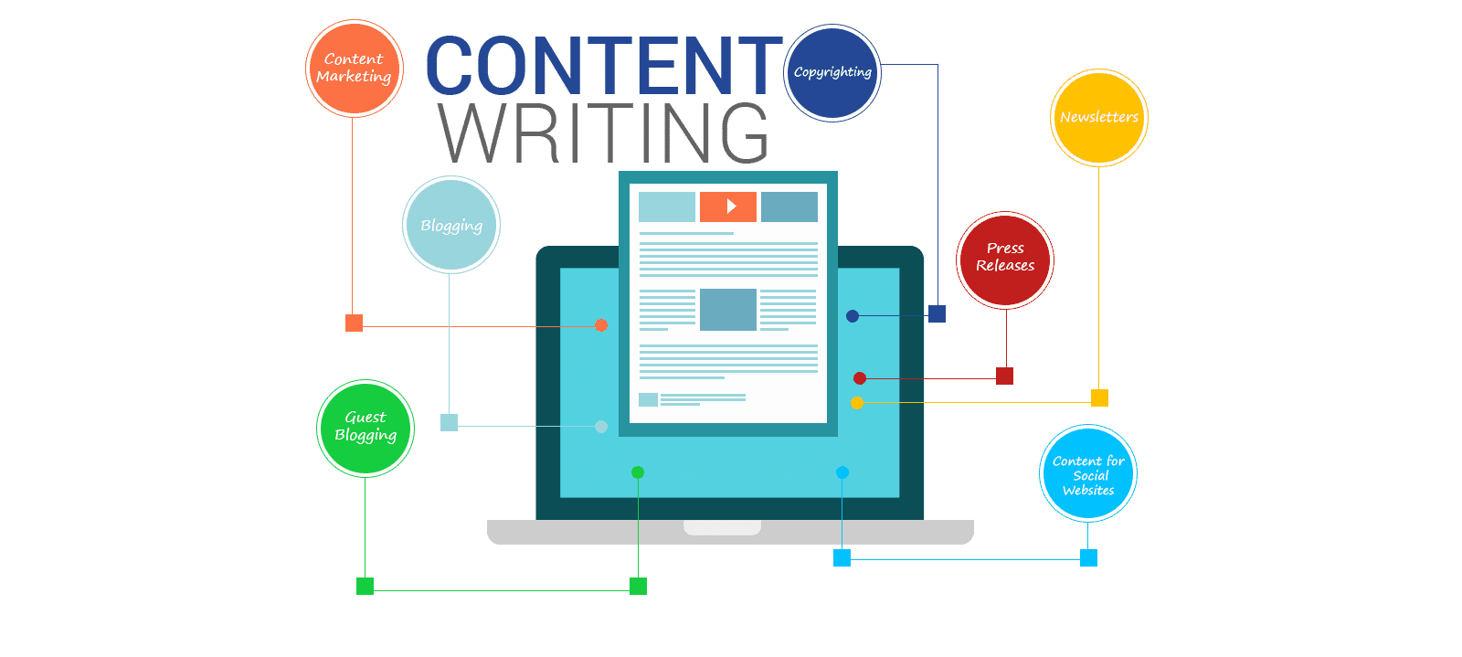 places-for-content-marketing